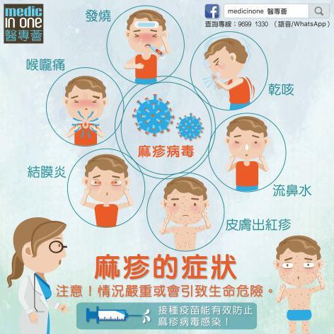 麻疹的症狀
